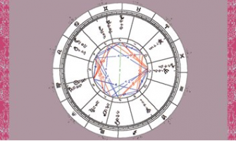 A astróloga Neide Lopes realiza encontro sobre os aspectos de Vênus no mapa natal, dia 10 de setembro, no Lumen Novum