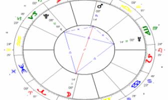 'Marte, Lua, Mercúrio e Plutão formam a Configuração da Pipa', por Haroldo Barros
