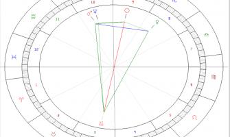 'Sol, Júpiter, Marte, Vênus e Plutão formam a ponta do diamante', por Haroldo Barros