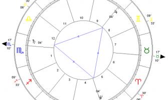 Grande trígono entre Júpiter, Saturno e Netuno