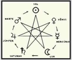 estrela-dos-magos