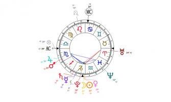 [ESTUDOS ASTROLÓGICOS] Seis astros, mais Lilith, estão em Capricórnio nesta Lua Nova
